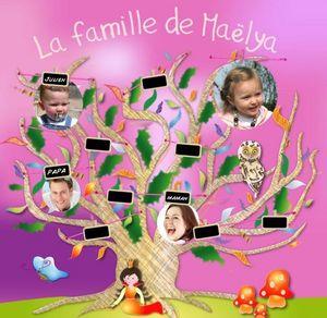 BABY SPHERE -  - Kinder Stammbaum